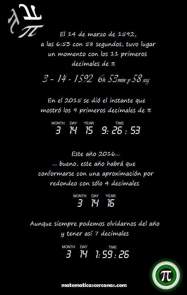 sabias_que_08-1 Dia De Pi